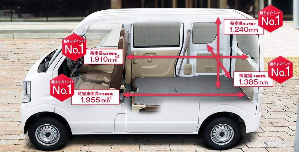 image01 - スズキエブリイ(DA17V)を新車で購入|価格やグレードの違い