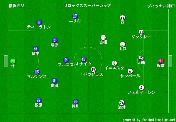 vissel20200208 - ヴィッセル神戸応援ブログ 富士ゼロックス・スーパー杯