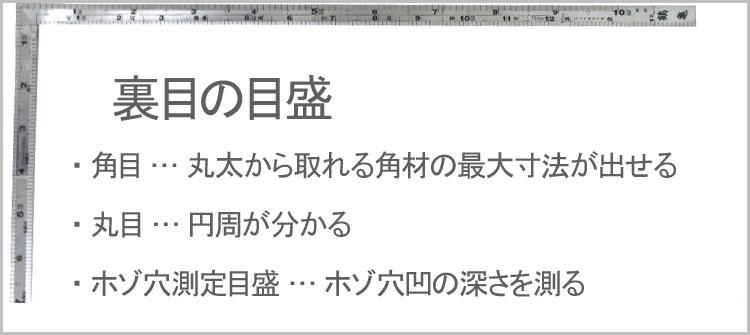 uramemori sasigane - サシガネについて