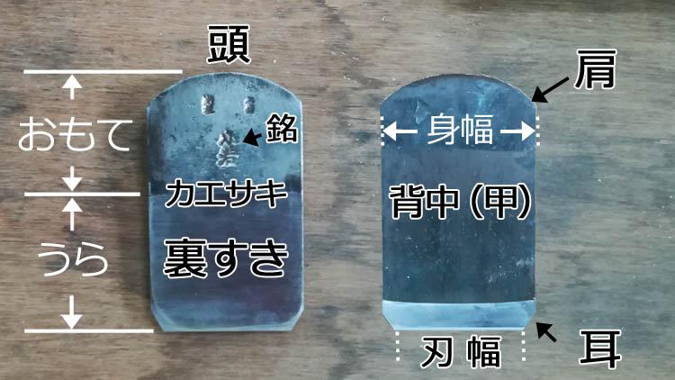 kanna meisyou - 鉋(かんな)について・各部名称から裏金の役割まで