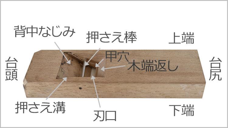 kannadai bubun - 鉋(かんな)について・各部名称から裏金の役割まで