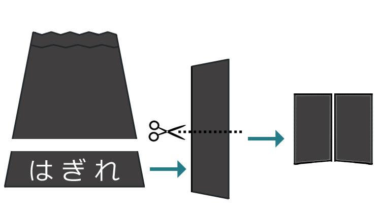 nitori curtain 1 - ダイソーのカーテンより『はぎれ』の方が透けなかった話。