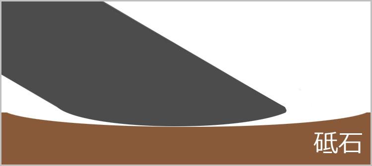 maruba - 【ノミの研ぎ方】ノミ研ぎ1年生、研ぎについて改めてじっくり考える。
