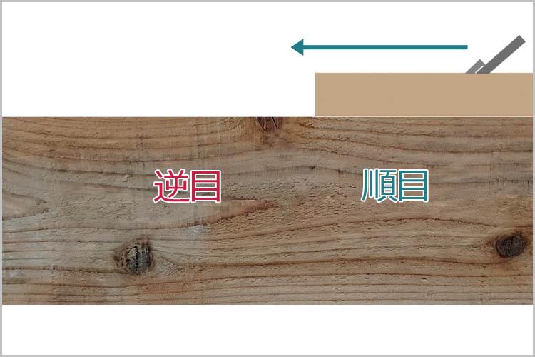 IMG2021052309375005 - 鉋をかける方向は?木目と順目の関係
