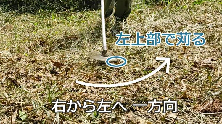 migi hidari - 整地の工程は3つだけ。「刈る」「除去」「土ならし」を 初心者が実践